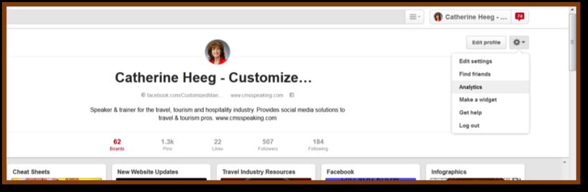 Figure 3-Pinterest Analytics