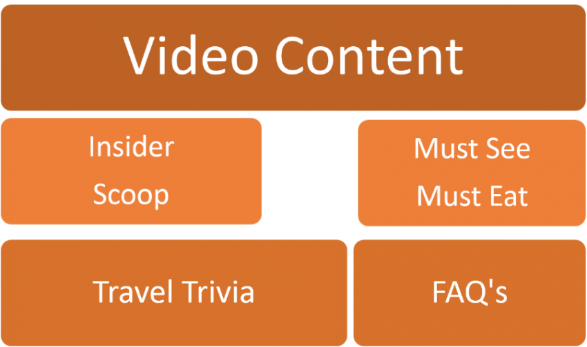 Video Content - Sep'16 900 pixels