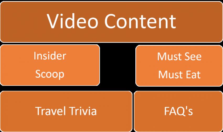 Video Content - Sep'16 900 pixels